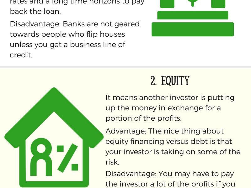 Financing Your Deals