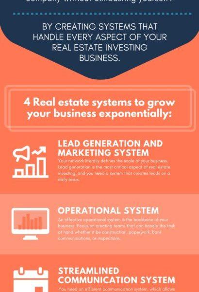 Real-Estate-System-